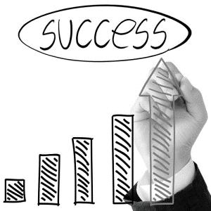 curva del éxito